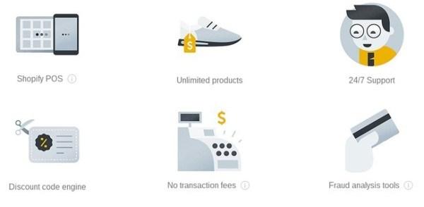 Shopify τιμολόγηση - χαρακτηριστικά για βασικά shopify σχέδιο
