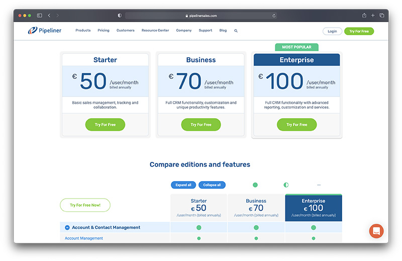 Shopify ecommerce CRM - Pipeliner pricing
