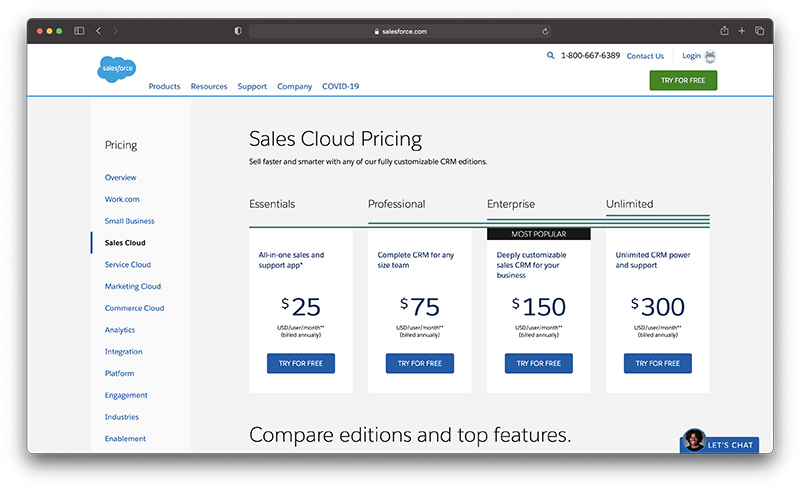 Shopify ecommerce CRM - Salesforce Pricing