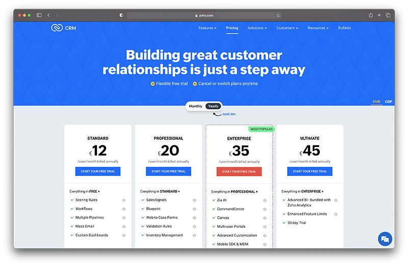 Shopify ecommerce CRM - zoho pricing
