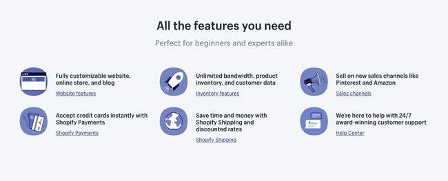 shopify τιμολόγηση - βασικά χαρακτηριστικά shopify σχέδιο