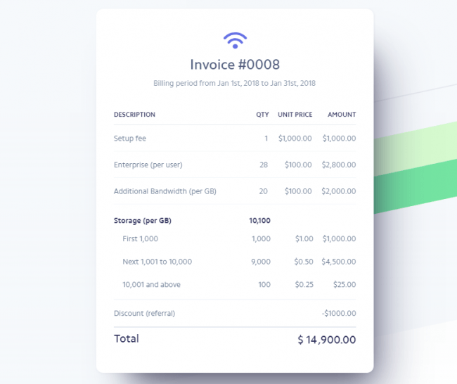 Stripe review: Advanced Development and Clear Pricing Payment Processor