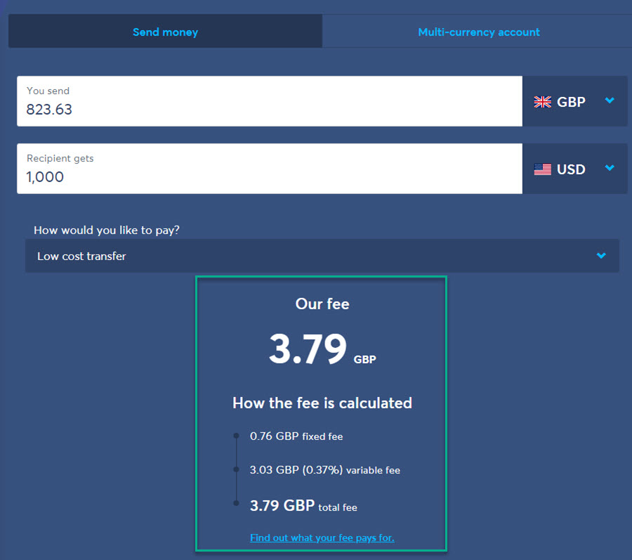 Bitcoin invertir en línea