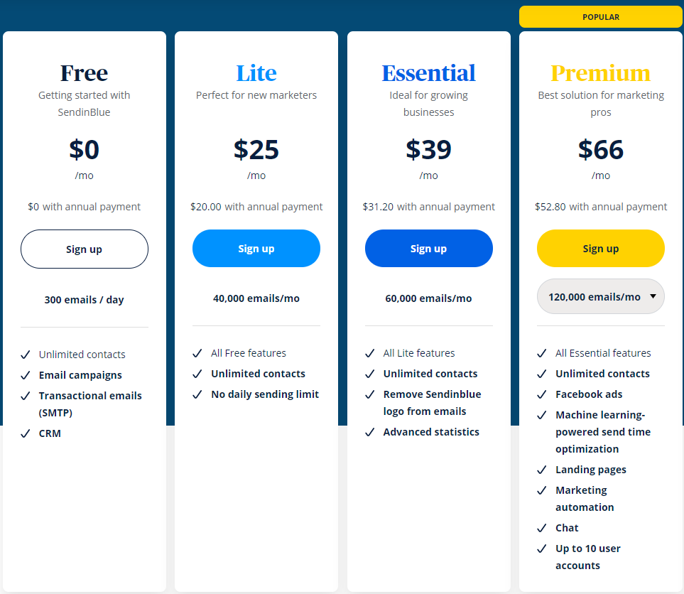SendinBlue Pricing: The Complete Guide (Mar 2021) - Ecommerce Platforms