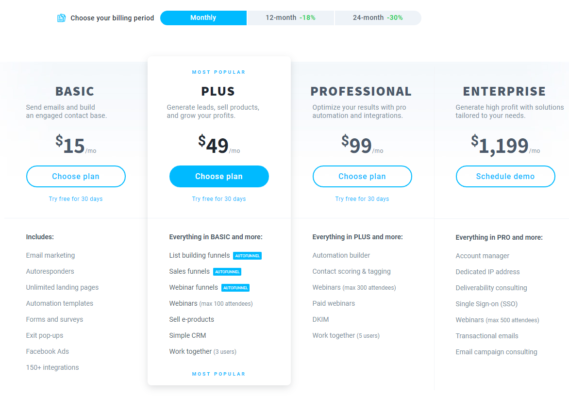 Your Guide to GetResponse Pricing (Feb 2021) - Which Plan is Best for You? - Ecommerce Platforms